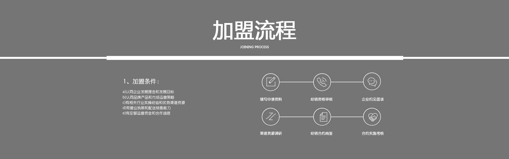 净水器加盟流程.jpg